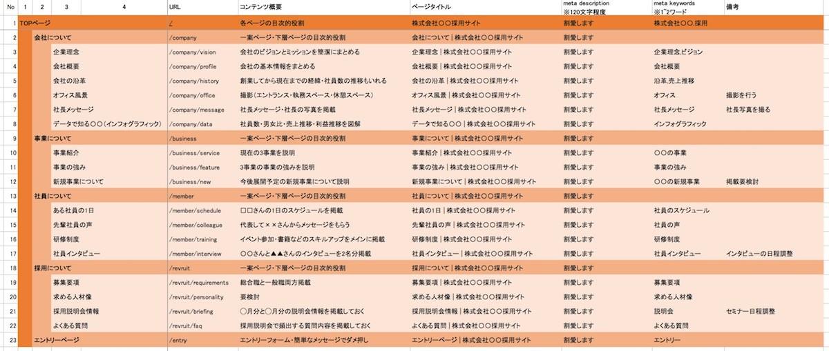 サイトマップ・サイト構成図 テンプレート(Excel形式)のサムネイル