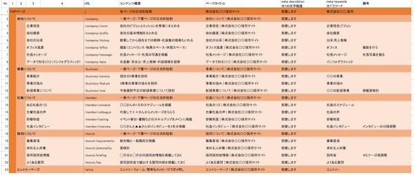 サイトマップ・サイト構成図 テンプレート(Excel形式)