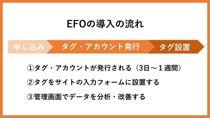 EFOの導入の流れ