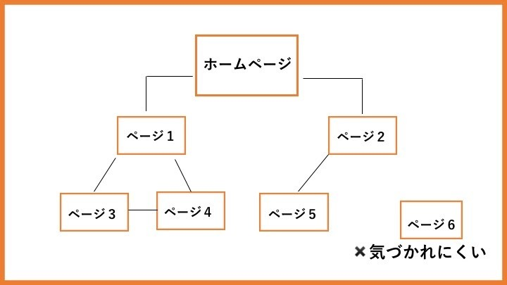 XML_1