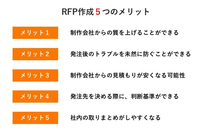 RFP(提案依頼書)作成のメリット