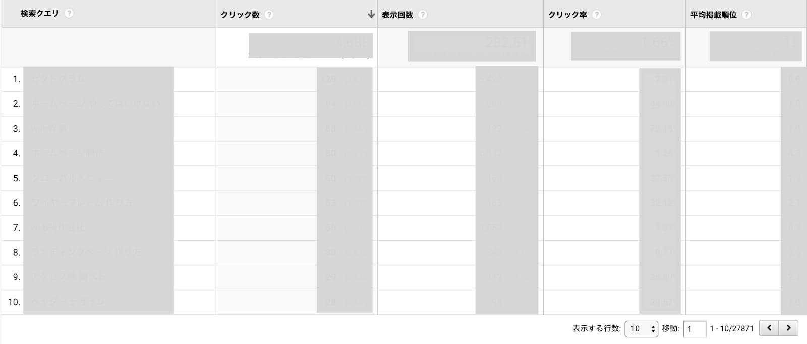 Google Search Consoleとの連携_3
