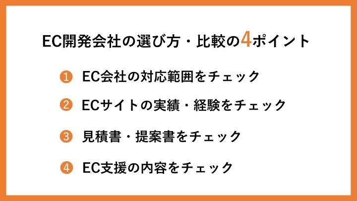 EC開発会社の選び方・比較の4つのポイント