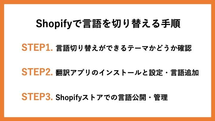 Shopifyで言語を切り替える手順
