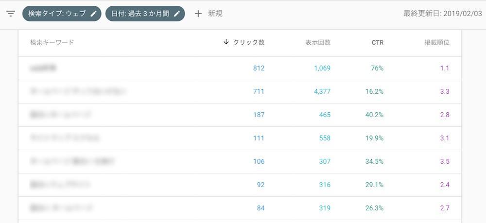 Web幹事_サーチコンソール