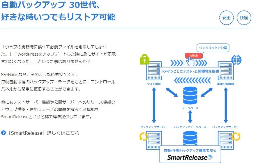 レンタルサーバー【CPI】