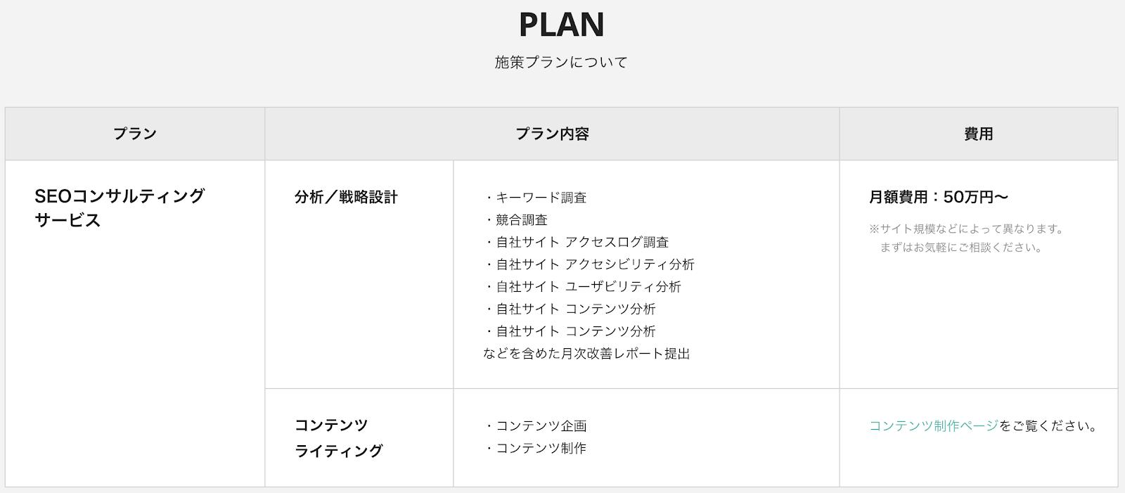株式会社PLAN-Bの料金