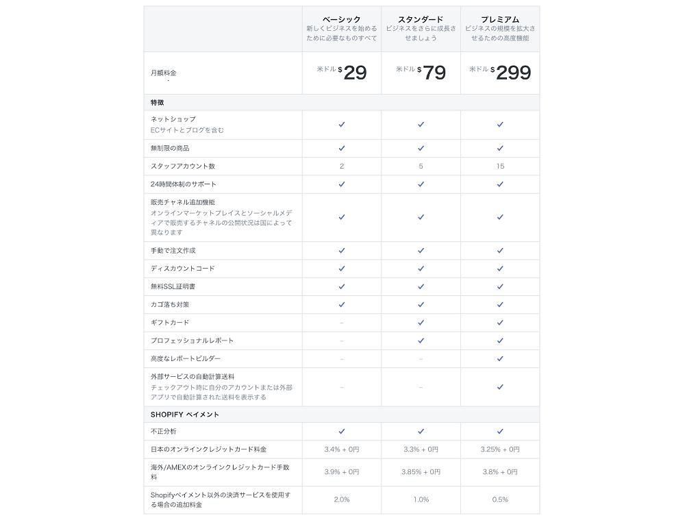 Shopify_料金表