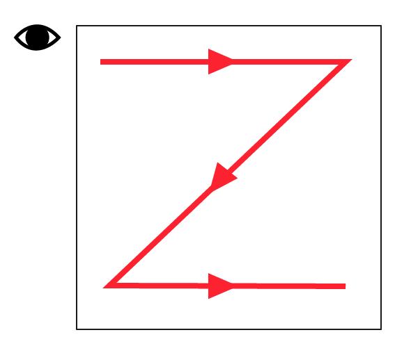 Zパターン(Zの法則)