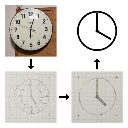 ピクトグラムの作り方