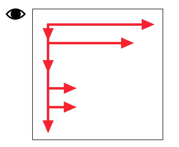 Fパターン(Fの法則)