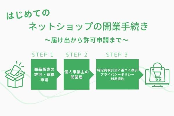 【はじめての】ネットショップの開業手続き~届け出から許可申請まで~