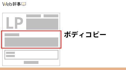 ランディングページの作り方_ボディコピー