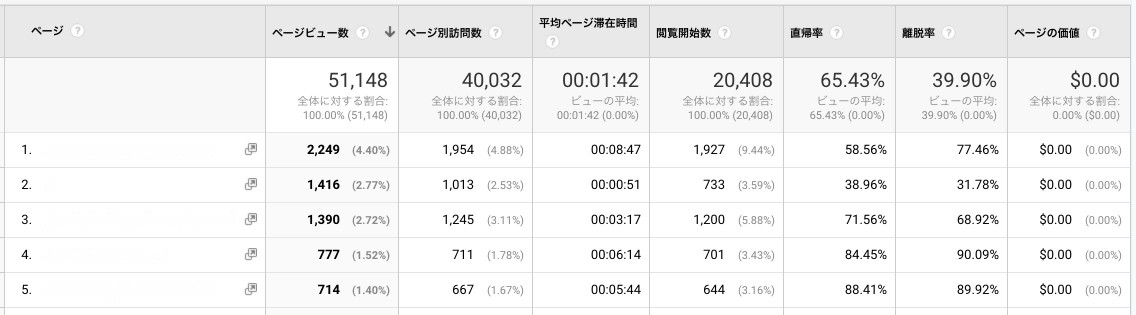 Web幹事_GoogleAnalytics