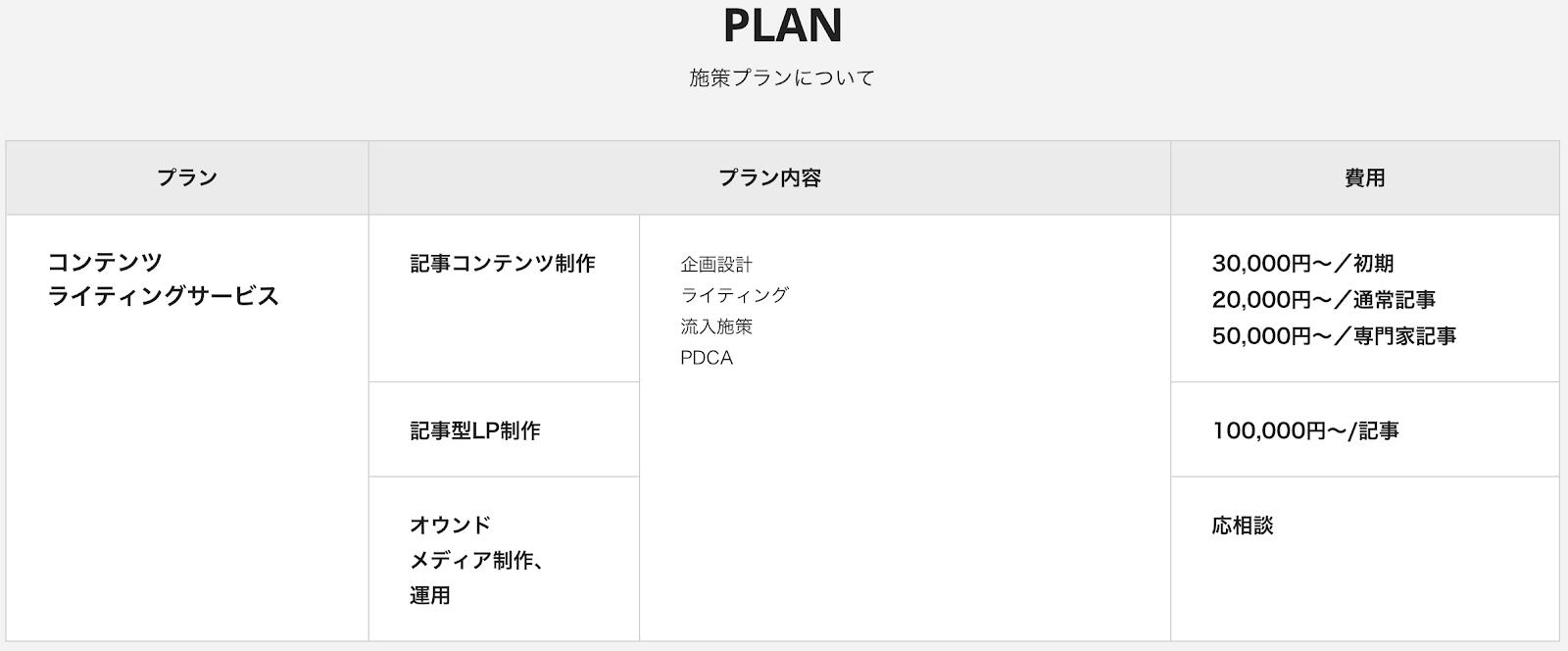 株式会社PLAN-Bの料金2