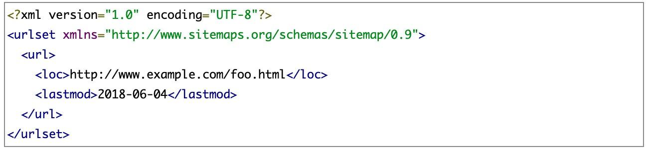 XMLサイトマップのコード