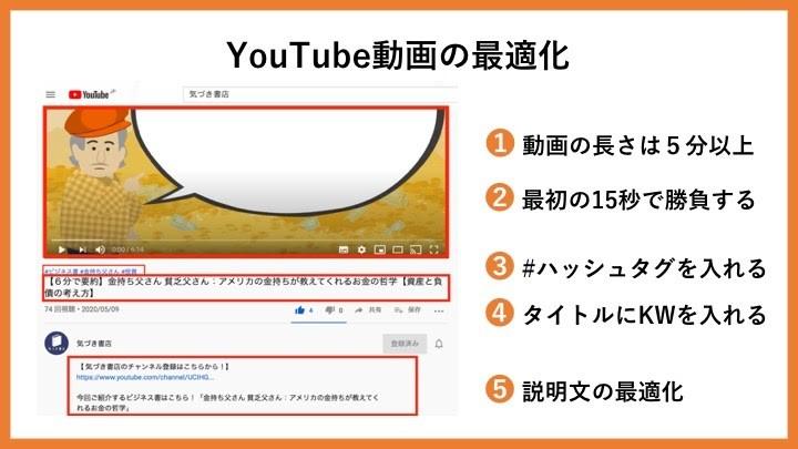 youtube ハッシュ タグ